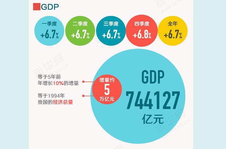 2016中國經濟之問