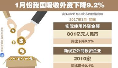 圖表:1月我國吸收外資下降9.2%