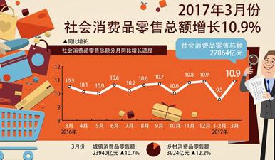 2017武汉一季度gdp_年度经济任务