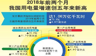 2018年 經濟數據_...省份公布上半年經濟數據 2018上半年各省經濟數據排名2018-07-24 ...
