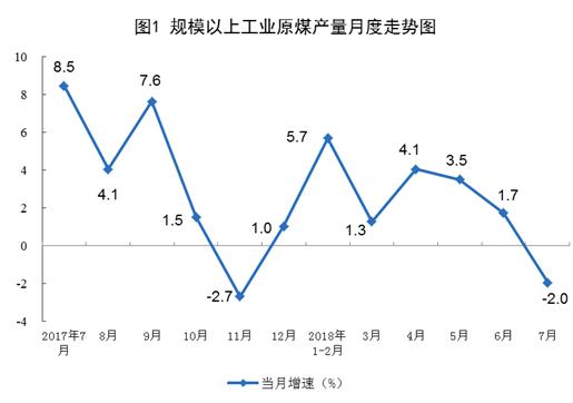 統計局:7月份能源供給形勢總體平穩