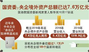 前三季度央企凈利潤超萬億   有信心鞏固良好態勢