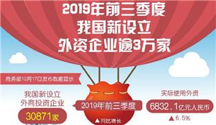 一天100家外資企業在中國誕生   這份引資成績單暖暖的