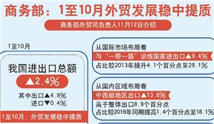 商務部:1至10月外貿發展穩中提質