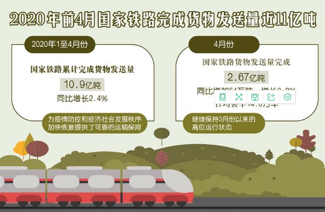 今年前4月國家鐵路完成貨物發送量近11億噸